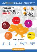 Соревнования «Run Ukraine Running League 2017»