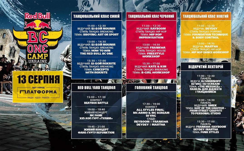 «Red Bull BC One Camp Ukraine» на «Арт-завод Платформа»